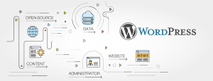 Why Should You Choose WordPress For Your New Website?